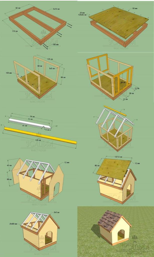 Каркасный дом своими руками : пошаговая инструкция сборки с фото 84