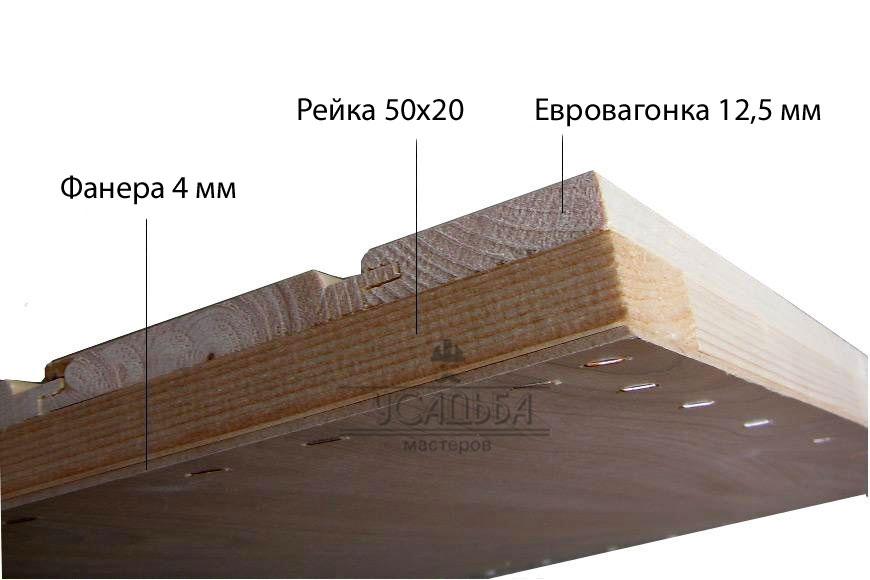 размеры-боковых-стенок