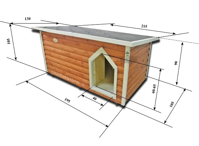 Чертеж будки для крупной породы собак